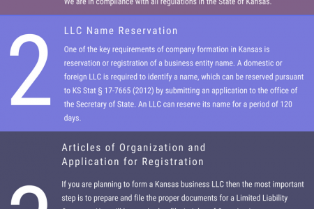 Kansas LLC Registration and Formation - Infographics | IncParadise  Infographic