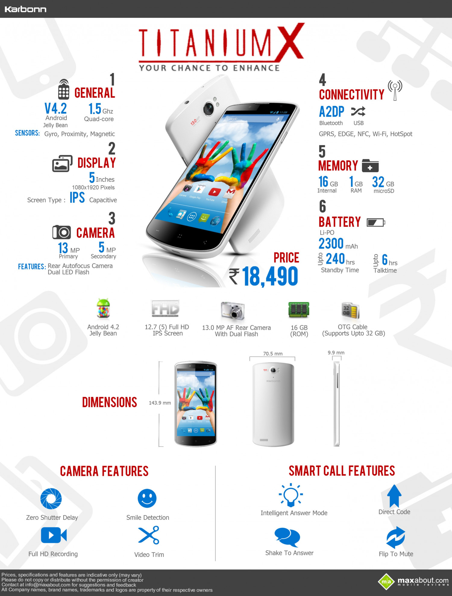 Karbonn Titanium X: Specifications, Features and Price Infographic