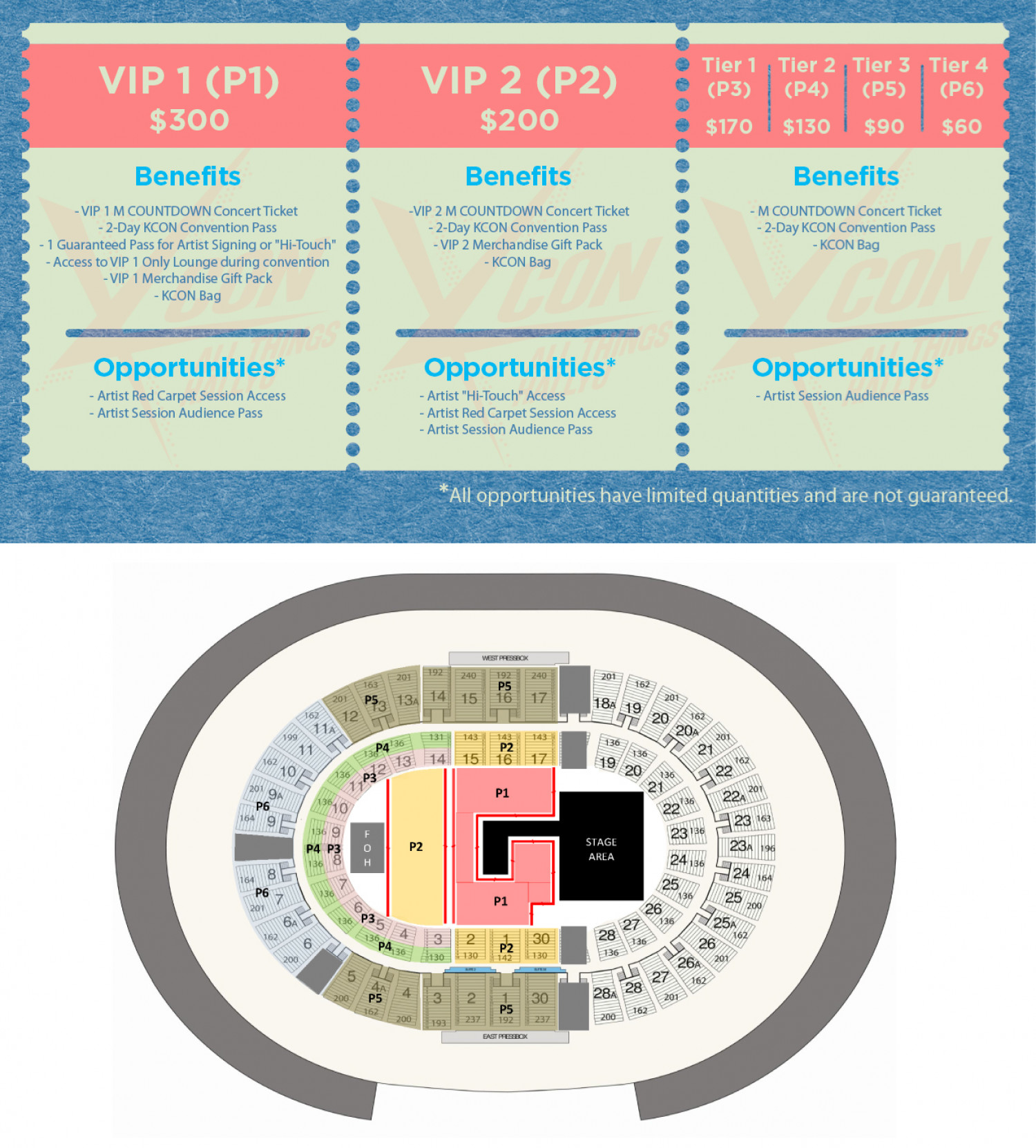 KCON 2013 Ticket Information Infographic