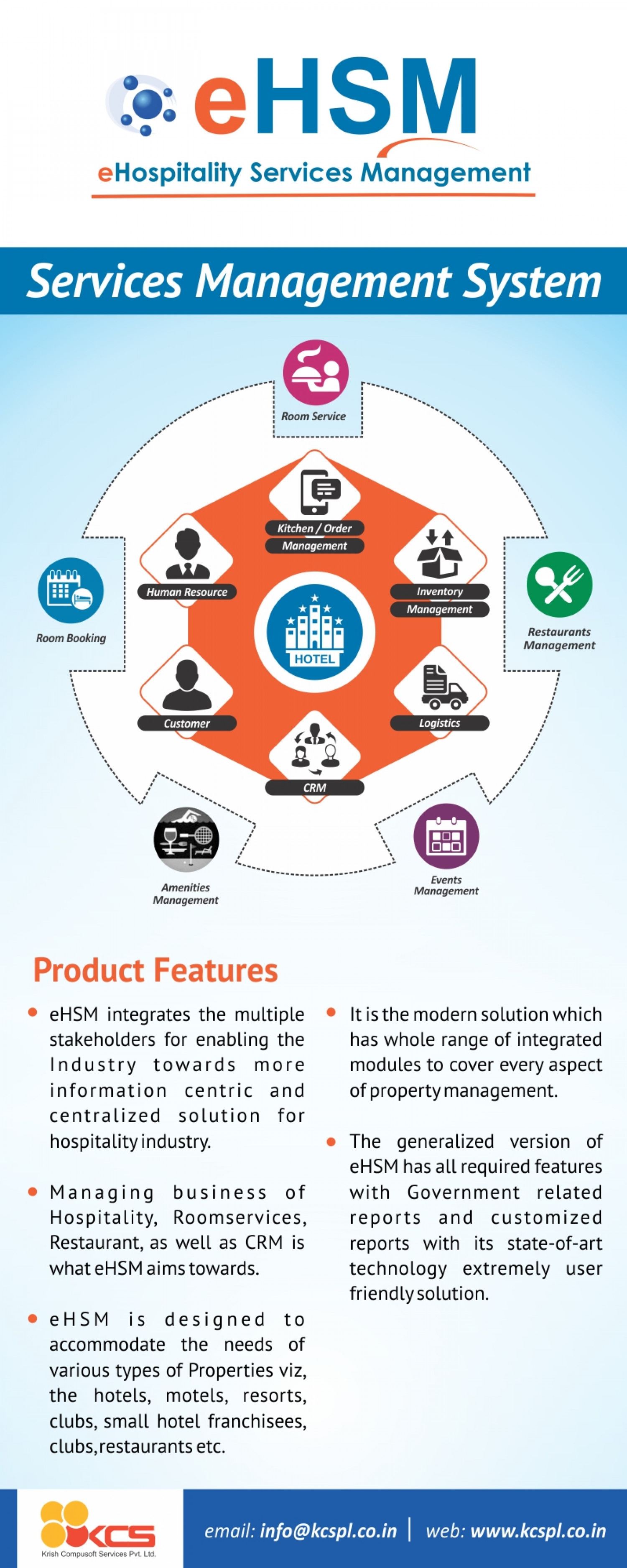 KCSITGlobal : Information centric and centralized solution for hospitality industry Infographic