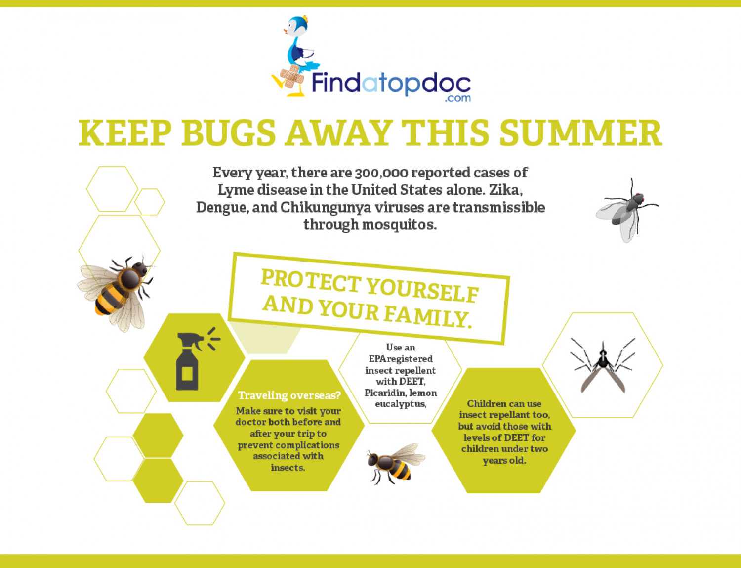 How to Keep Bugs Away This Summer Infographic