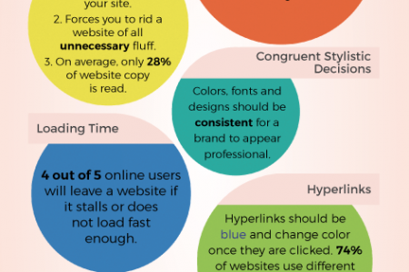 Keep Viewers Engaged: The Must-Haves of Web Development  Infographic