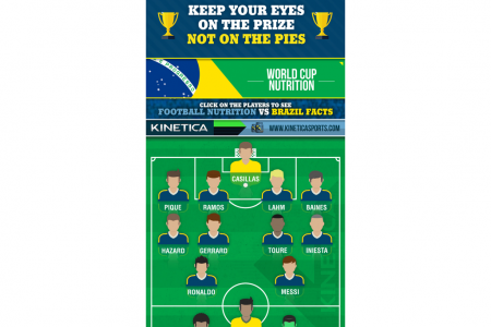 Keep Your Eyes On The Prize Not On The Pies Infographic