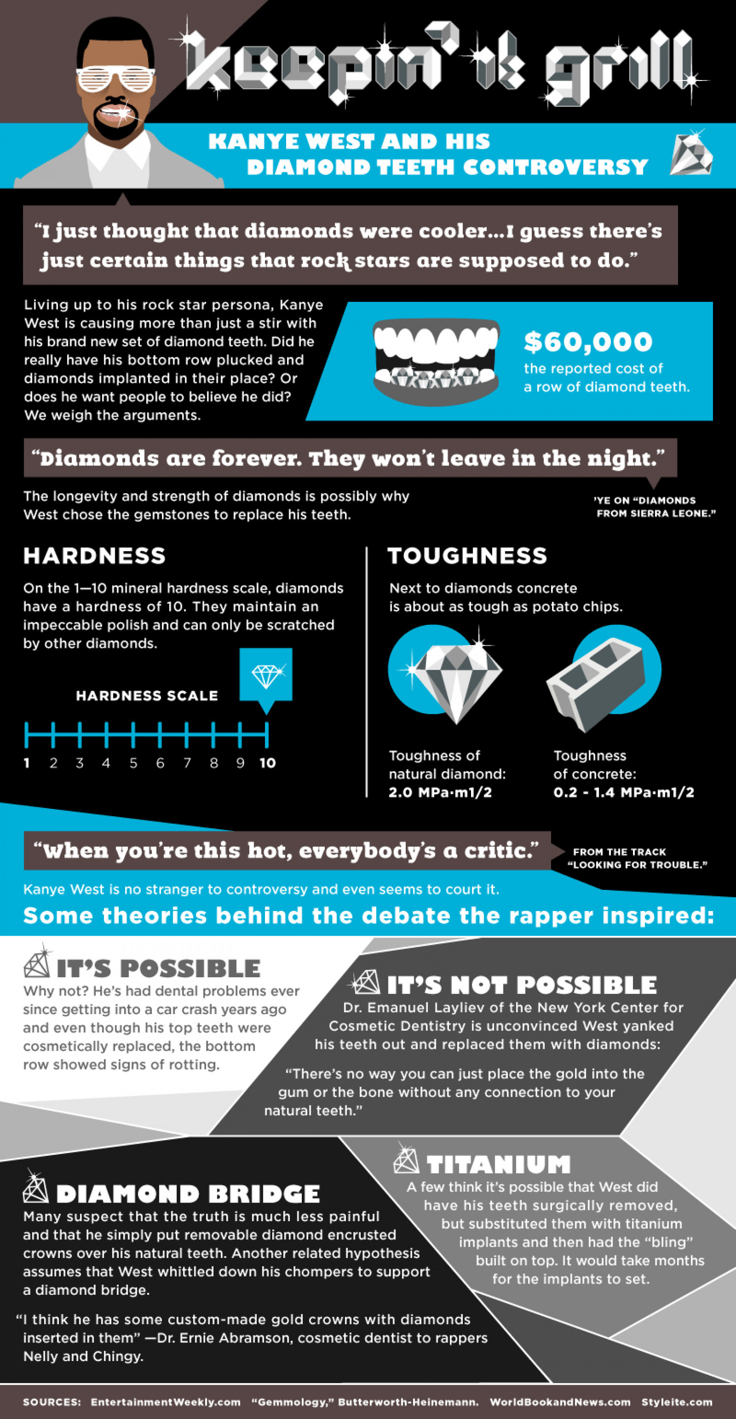 Keepin' it Grill: Kanye West's Diamond Teeth Controversy Infographic