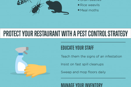 Keeping Pests Off Your Restaurant Menu Infographic
