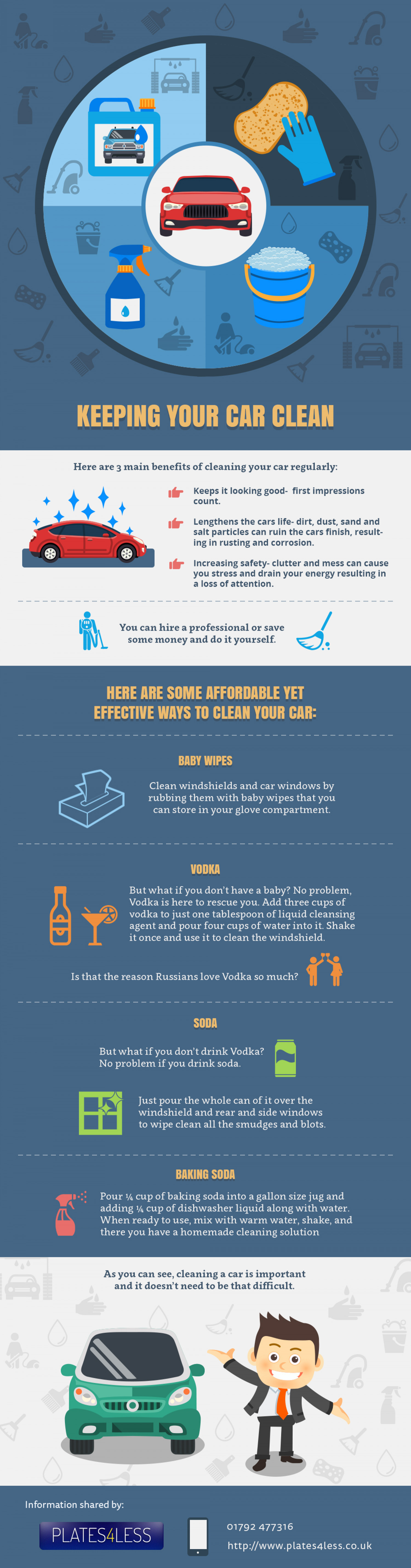 Keeping Your Car Clean Infographic