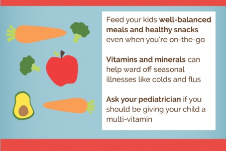 Keeping Your Kids Healthy This Winter Infographic