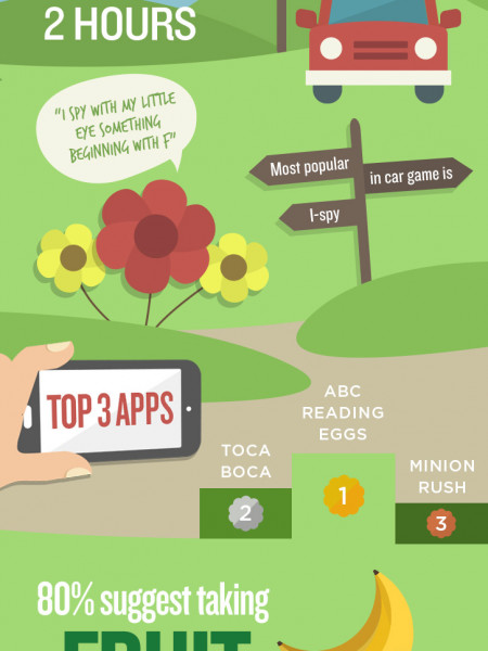 Keeping your kids Entertained on long journeys Infographic