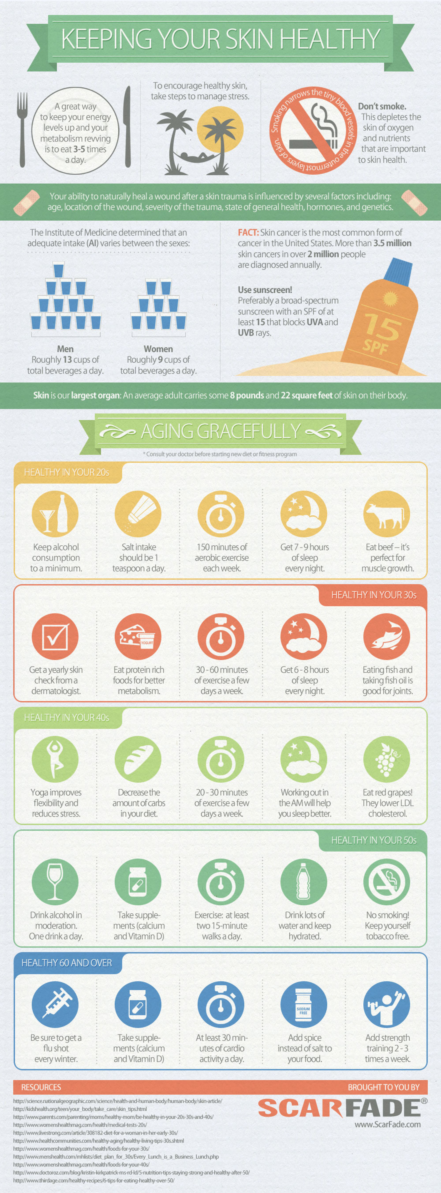 Keeping Your Skin Healthy Infographic