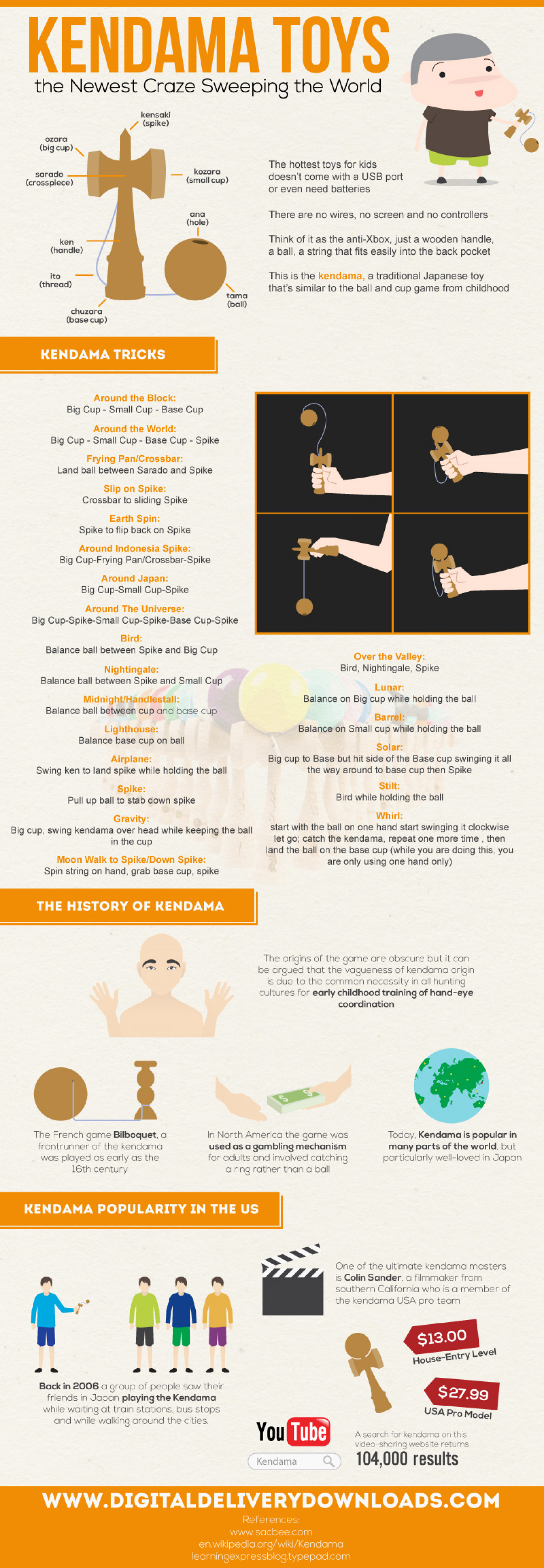 Kendama Toys: The Newest Craze Sweeping The World Infographic