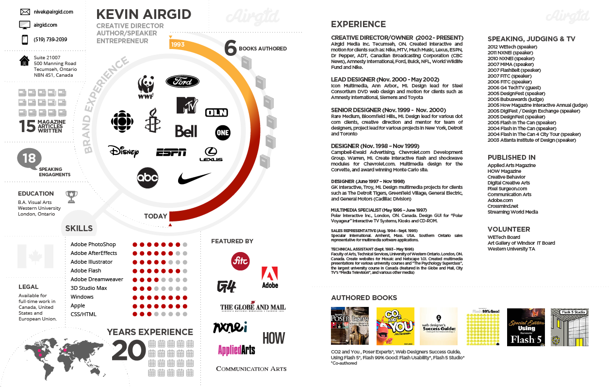 kevin airgid infographic resume visually - Data Visualization Resume