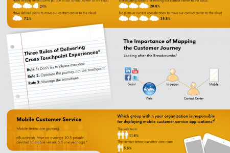 Key Contact Center Trends and Priorities for 2013 - Interactive Intelligence Infographic