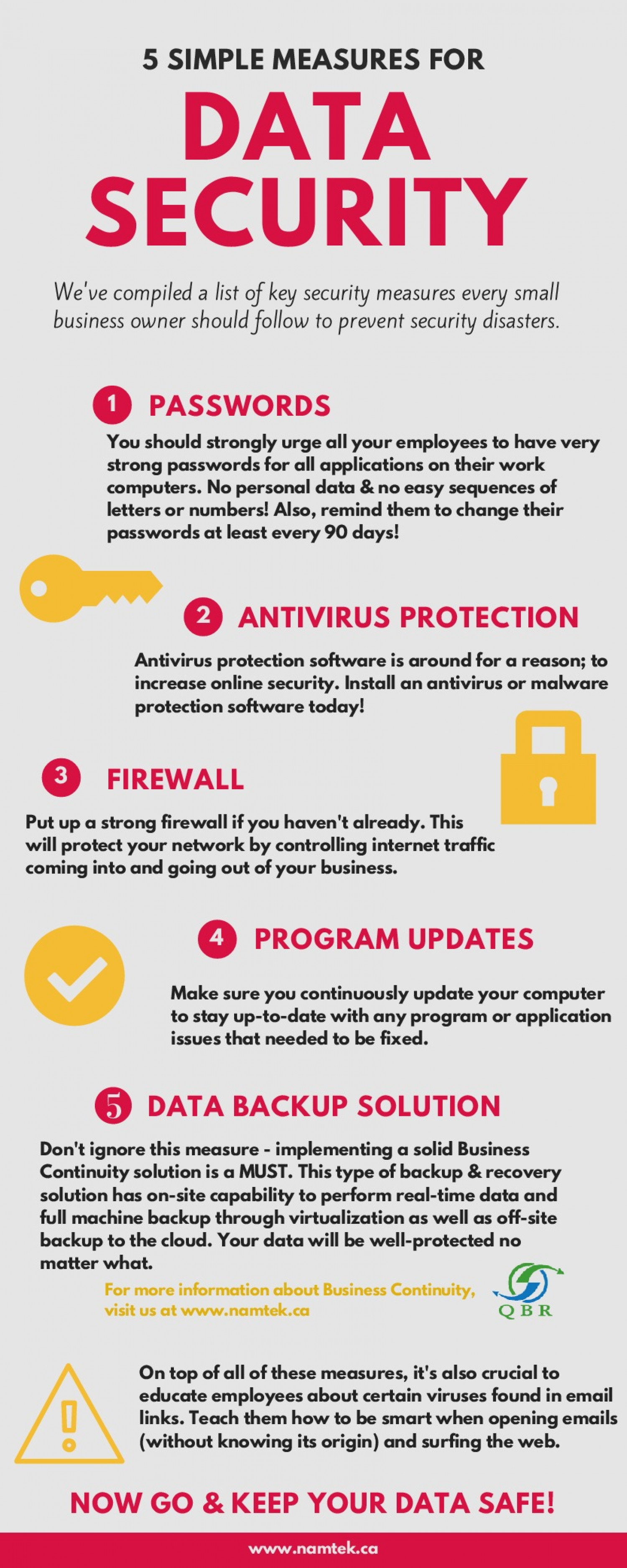Key Data Security Measures for Optimal Business Protection Infographic