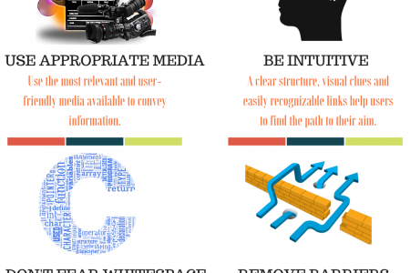 Key Principles of effective Web Designing Infographic