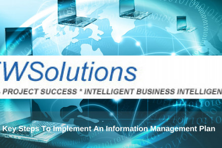 Key Steps To Implement An Information Management Plan Infographic