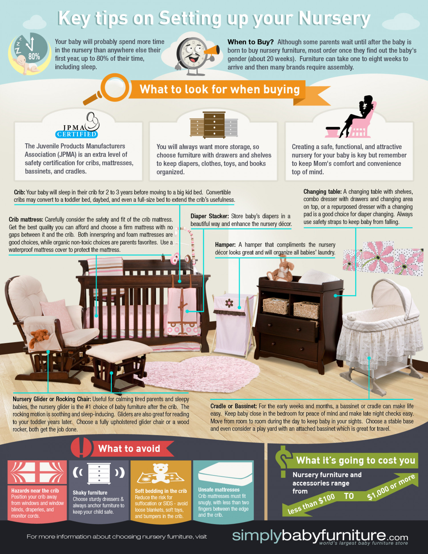 Top tips for making a baby s nursery special - Key Tips On Setting Up Your Nursery Infographic