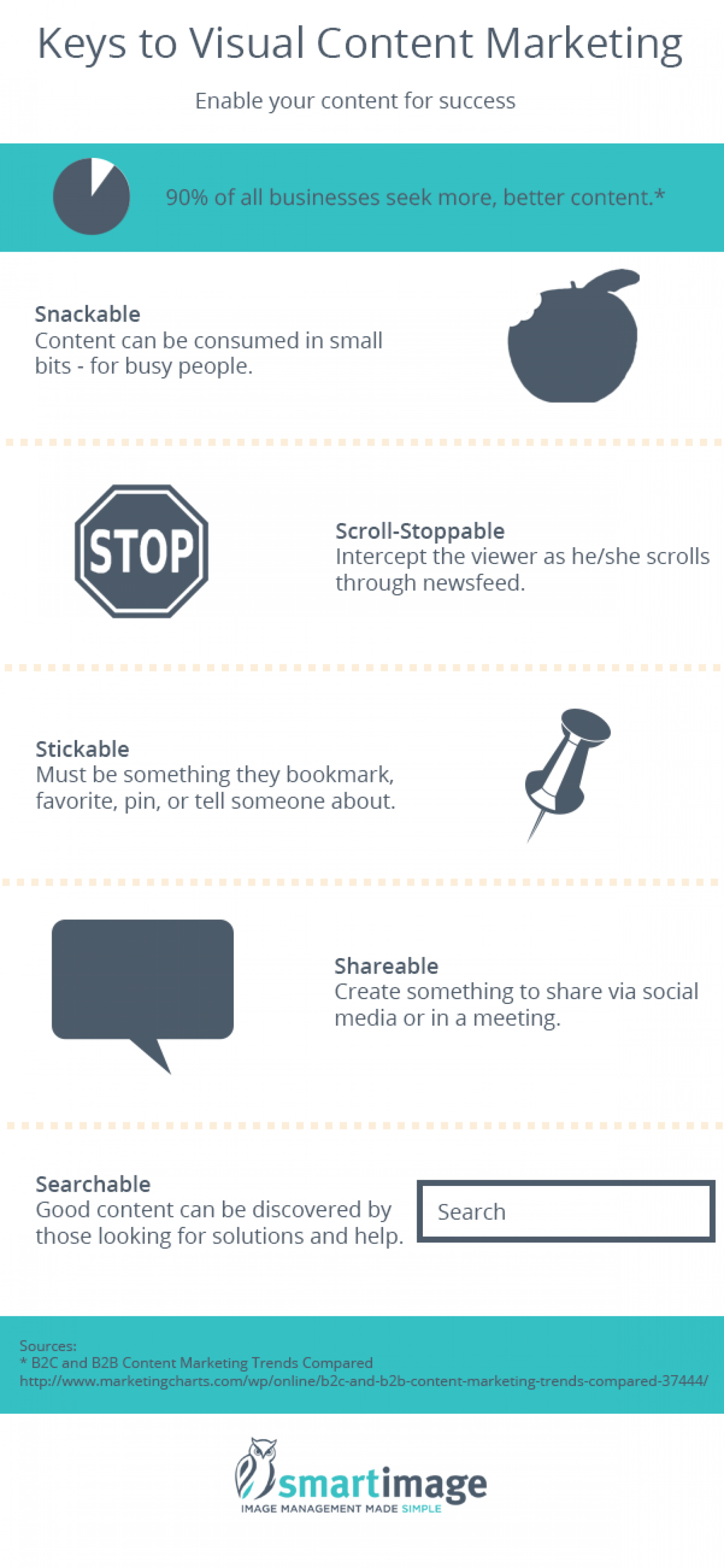 Keys to Visual Content Marketing Infographic