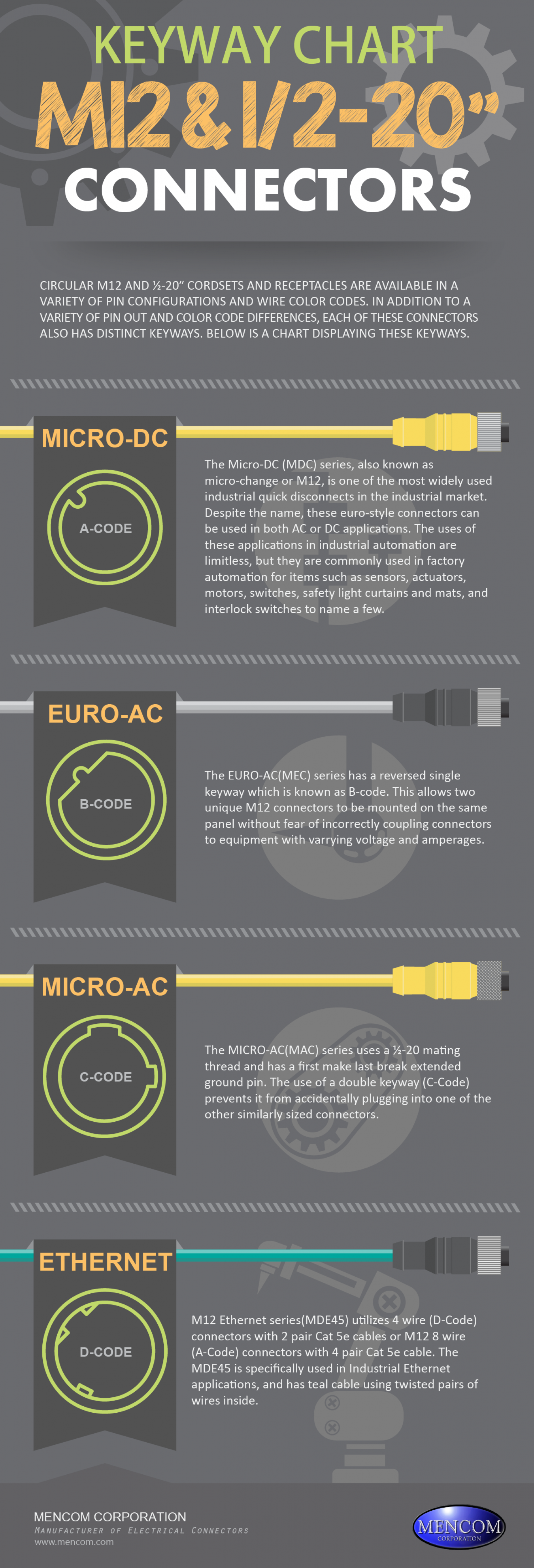 M12 12 20 connectors keyway chart visual m12 12 20 connectors keyway chart infographic nvjuhfo Image collections
