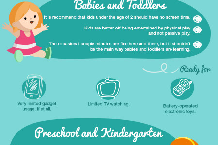 Kids and Technology: Advice for Parents in a High-Tech World Infographic