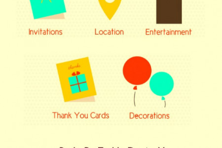 Kids Birthday Planning Checklist Infographic