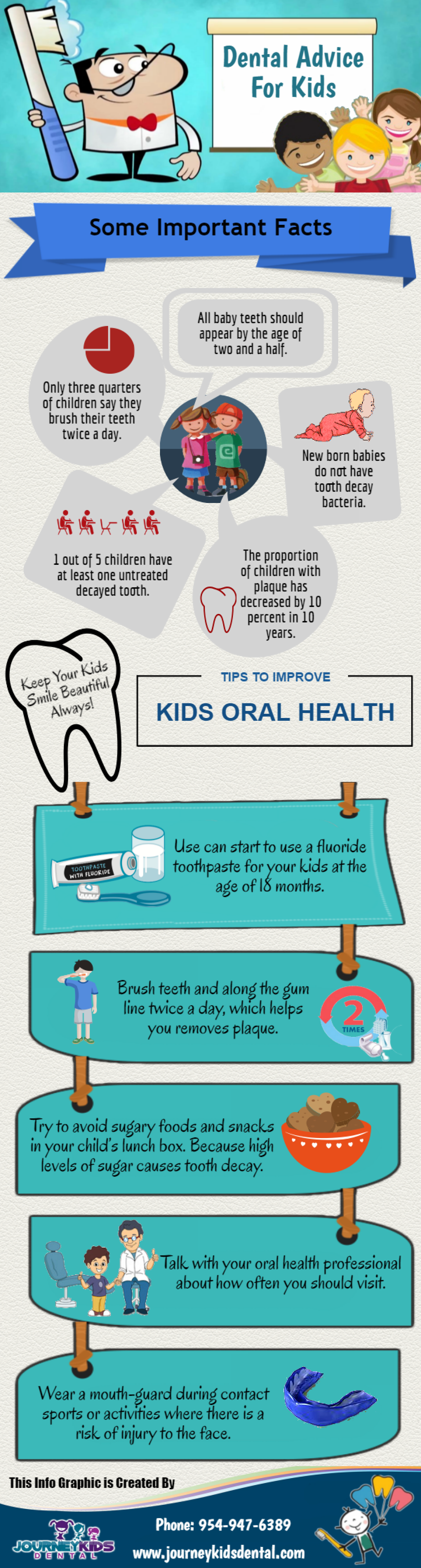 Kids Dentistry Service in Fort Lauderdale Infographic