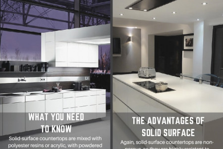 Kitchen Counters: Go with a High-Tech Design for Easier Maintenance! Infographic