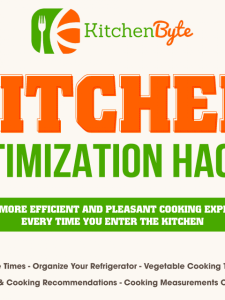 Kitchen Optimization Hacks Infographic