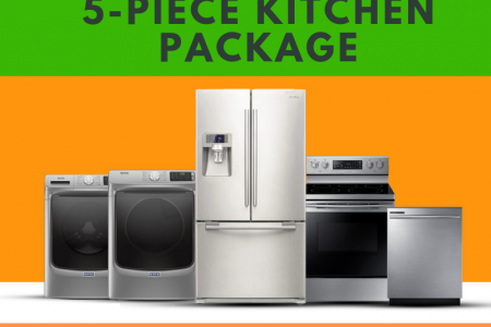Kitchen Package Sale Infographic