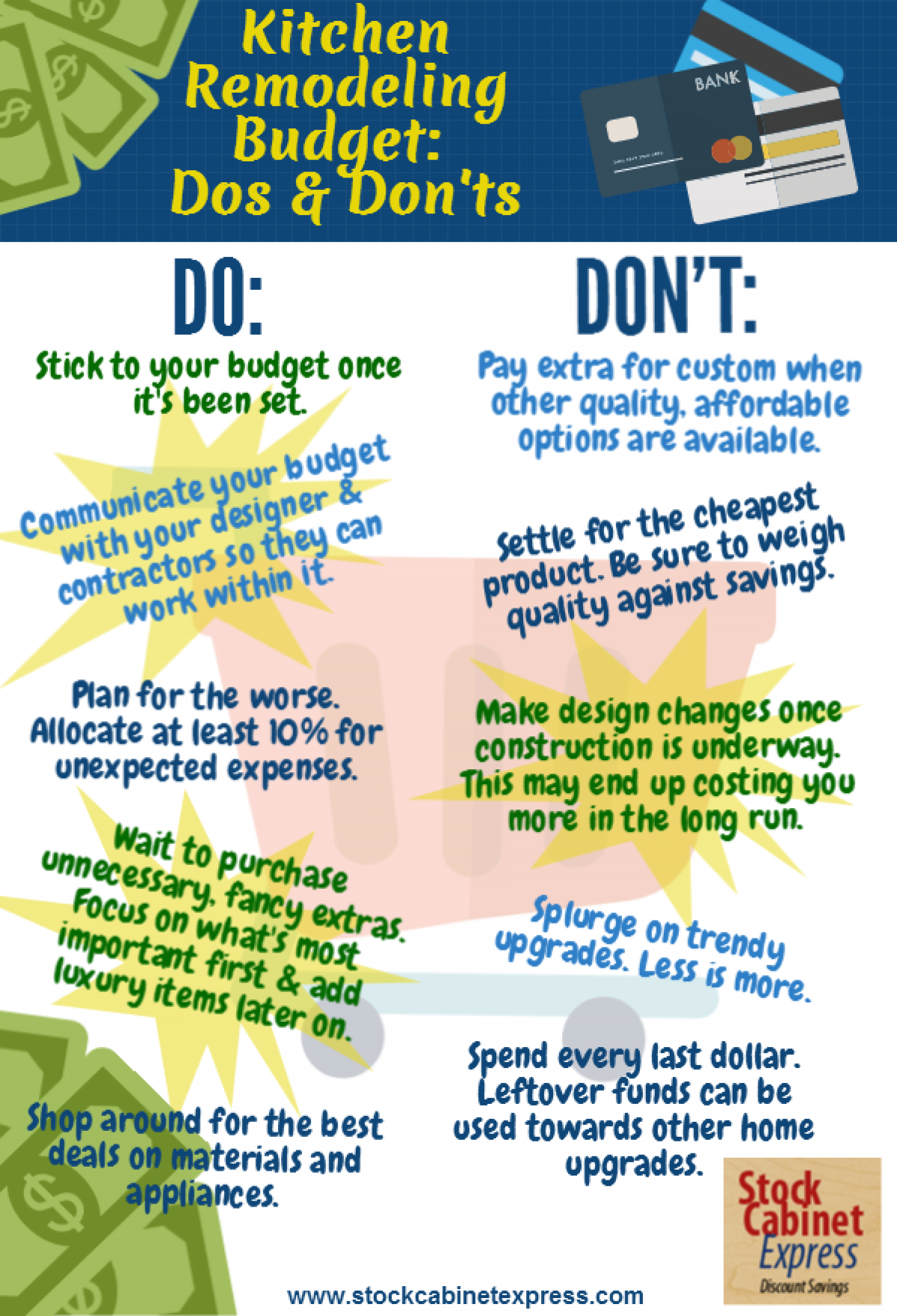 Kitchen Dos And Dont S