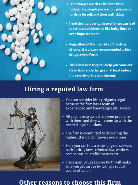 Know about drug charges in Western Australia Infographic