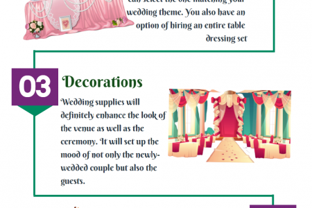 Know About Some Essential Wedding Supplies Infographic