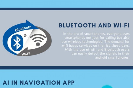 Know Everything About Developing Indoor Navigation Mobile Application Infographic
