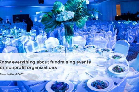 Know everything about fundraising events for nonprofit organizations Infographic