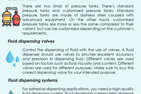 Know more about fluid dispensers and related products Infographic