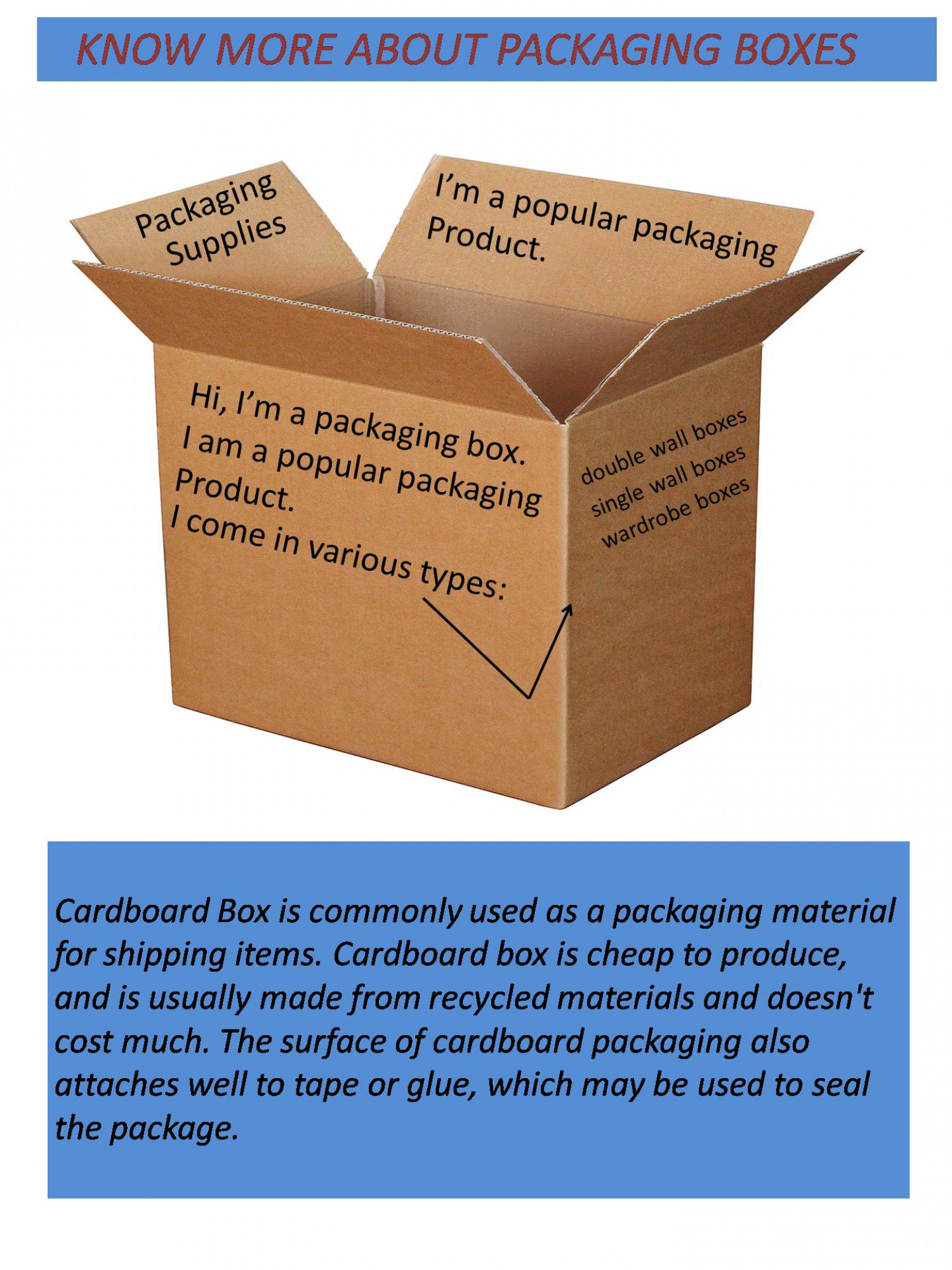 Know More About Packaging Boxes! Infographic