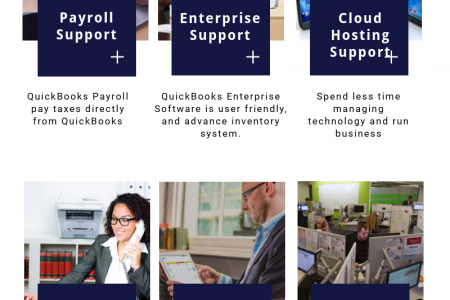 Know More About QuickBooks Support Phone Number USA Infographic