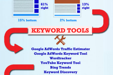 Know Search Engine Optimizatin-Seo-company-in-Pakistan Infographic