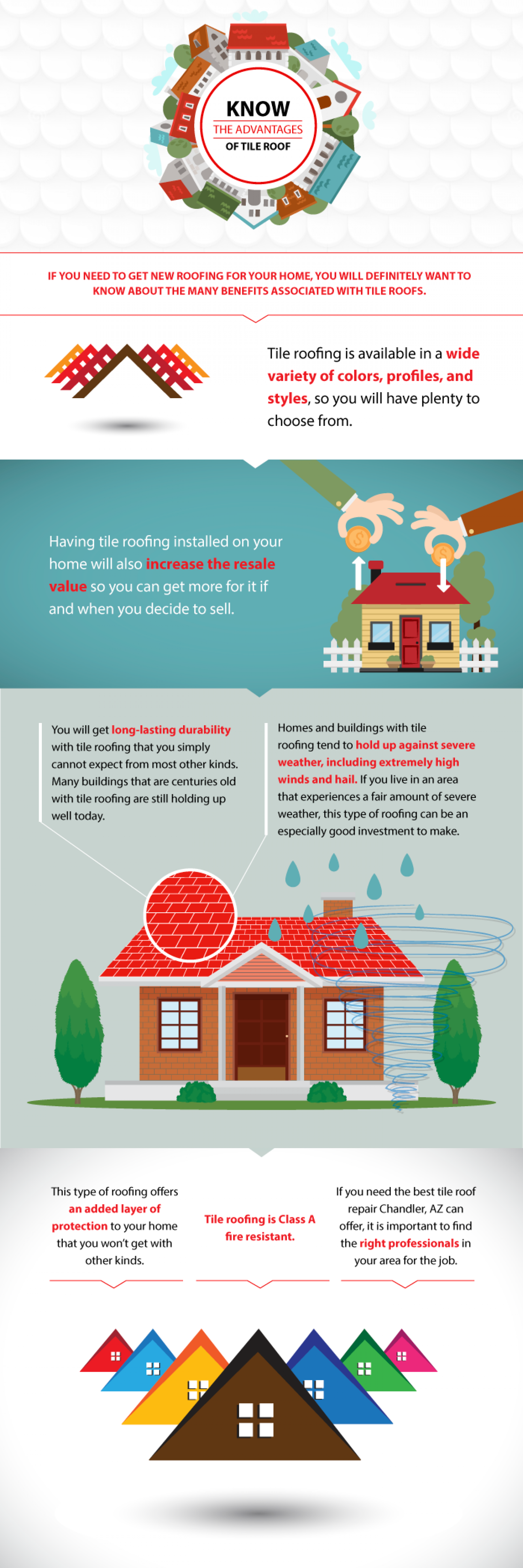 Know the Advantages of Tile Roof Infographic
