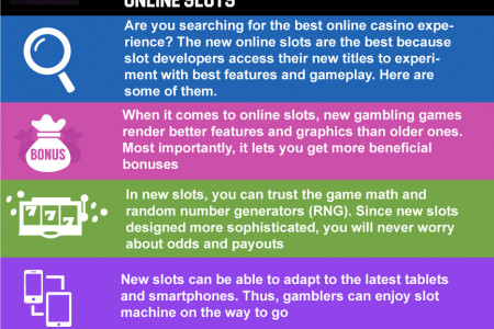 Know the Best Features on New Online Slots Infographic