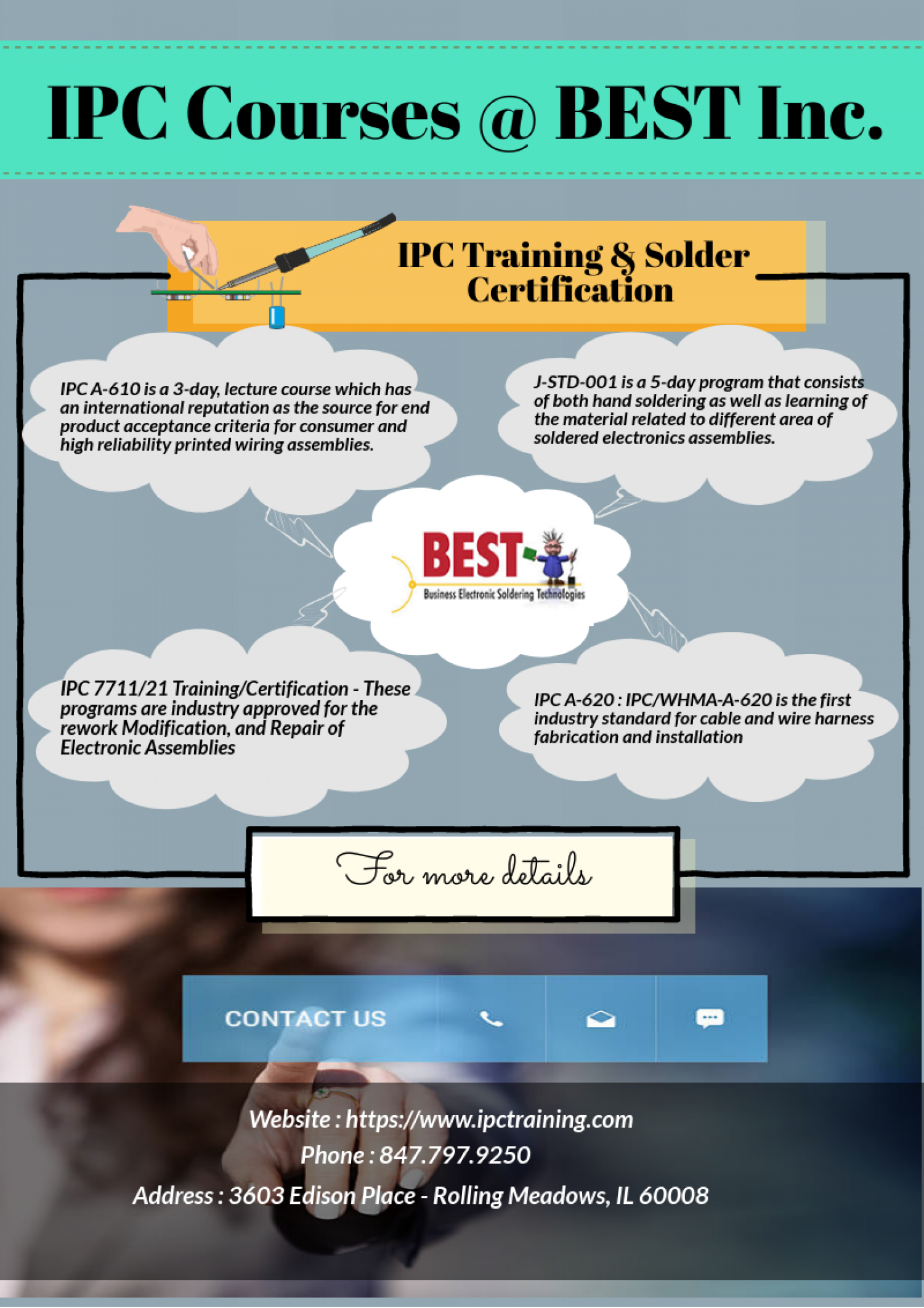 Know The Different Types of IPC Certification Courses at BEST Inc. Infographic