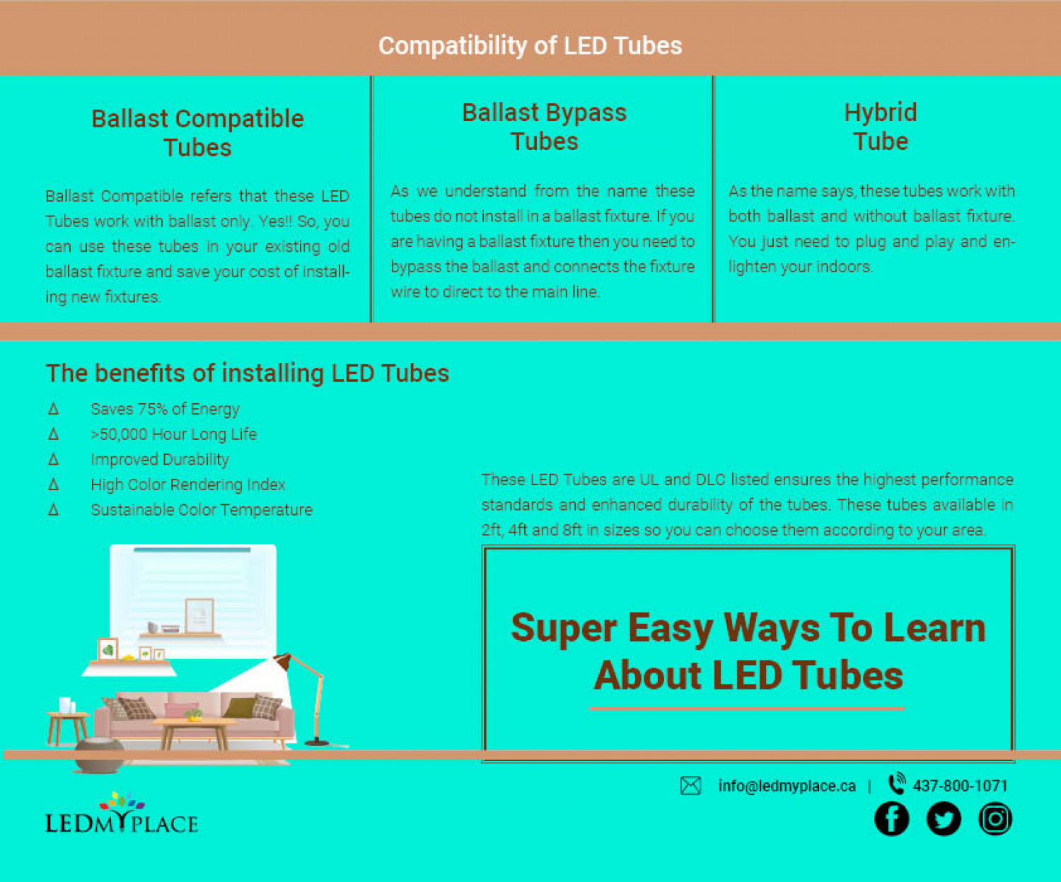 Know the different types of LED Tubes Infographic