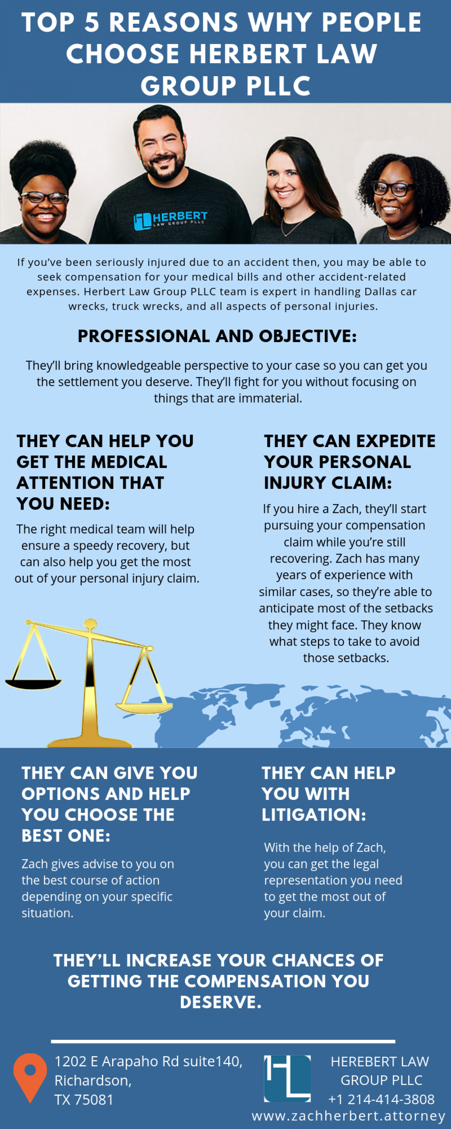 Know the Reasons? Why Herbert Law Group PLLC  Is Best Personal Injury Attorney   Infographic