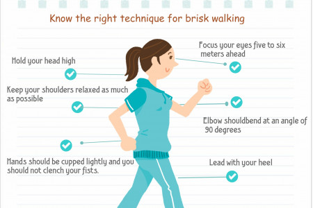 Know the Right Technique of Brisk Walking Infographic