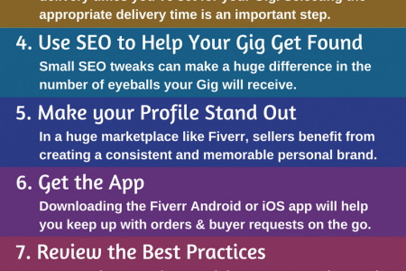 Know Tips for New Fiverr Sellers Infographic