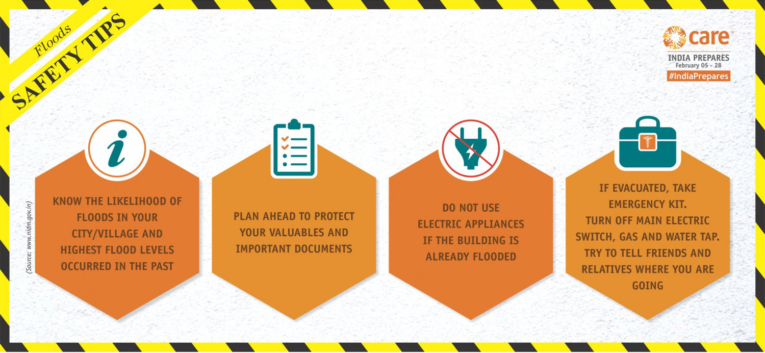Know What to Do During Floods Infographic