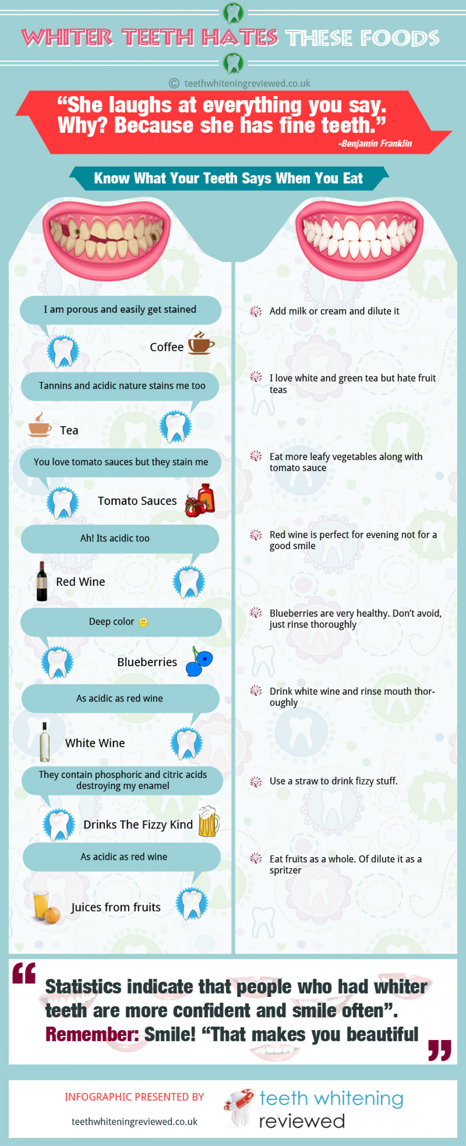 Know what your teeth say when you eat – [INFOGRAPHIC] Infographic