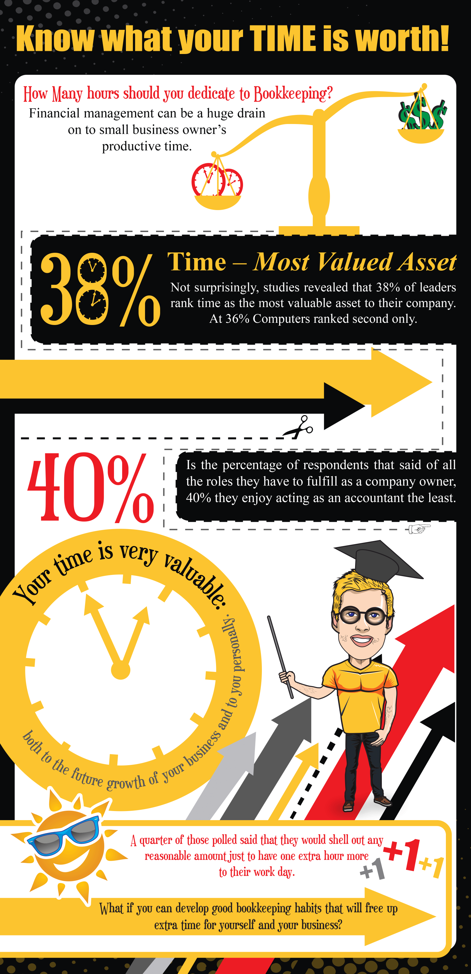 Know What Your Time Is Worth! Infographic