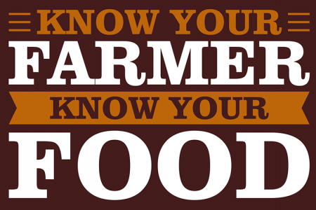 Know Your Farmer Know Your Food Infographic