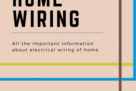 Know Your Home Wiring Infographic