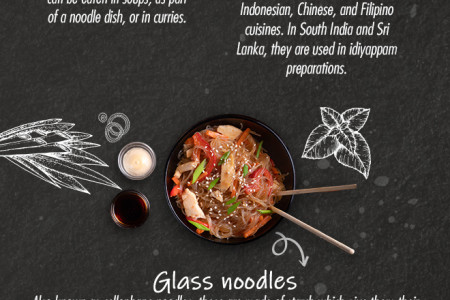 Know Your Noodles: An Illustrated Guide Infographic
